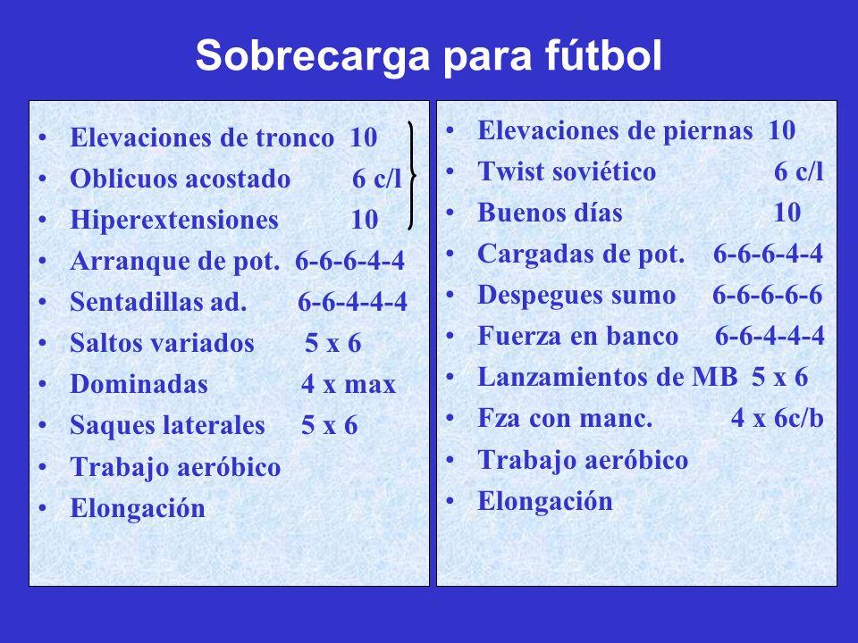 Sobrecarga para fútbol Elevaciones de tronco 10 Oblicuos acostado 6 c/l Hiperextensiones 10 Arranque de pot. 6-6-6-4-4 Sentadillas ad. 6-6-4-4-4 Salto