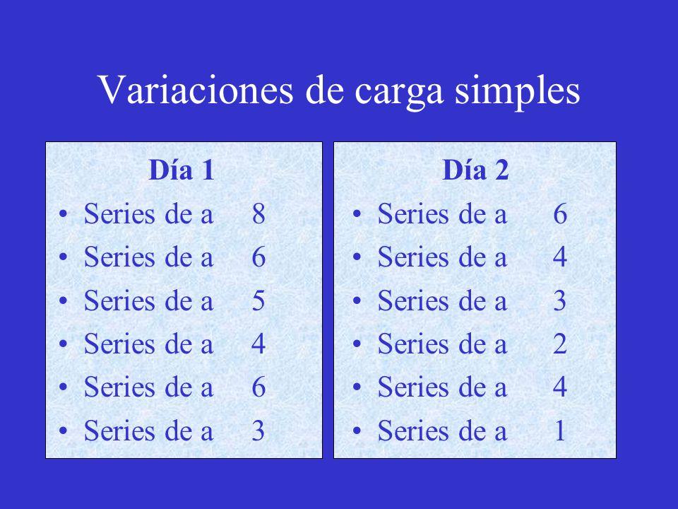 Variaciones de carga simples Día 1 Series de a 8 Series de a 6 Series de a 5 Series de a 4 Series de a 6 Series de a 3 Día 2 Series de a 6 Series de a