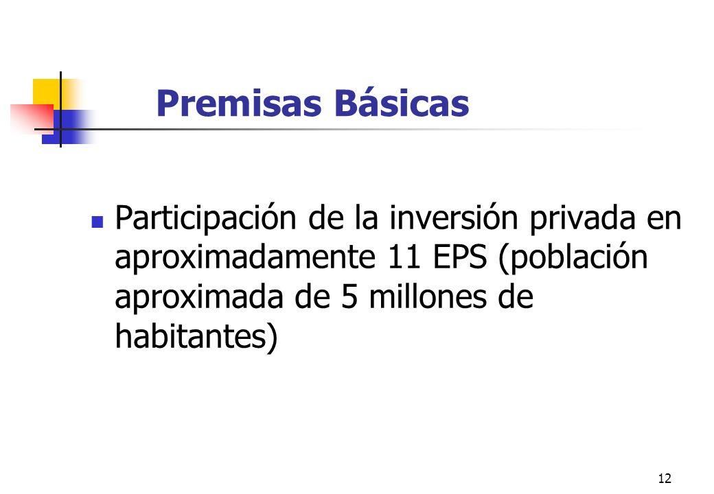12 Premisas Básicas Participación de la inversión privada en aproximadamente 11 EPS (población aproximada de 5 millones de habitantes)
