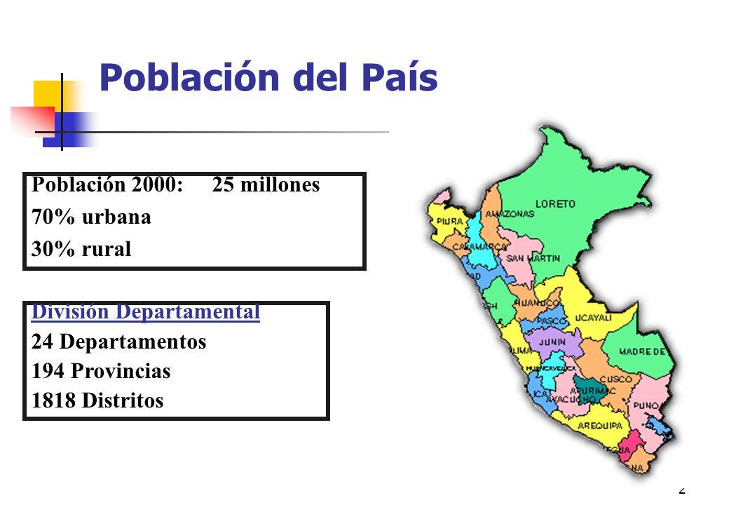 2 Población del País División Departamental 24 Departamentos 194 Provincias 1818 Distritos Población 2000: 25 millones 70% urbana 30% rural