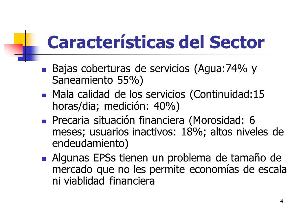 4 Características del Sector Bajas coberturas de servicios (Agua:74% y Saneamiento 55%) Mala calidad de los servicios (Continuidad:15 horas/dia; medición: 40%) Precaria situación financiera (Morosidad: 6 meses; usuarios inactivos: 18%; altos niveles de endeudamiento) Algunas EPSs tienen un problema de tamaño de mercado que no les permite economías de escala ni viablidad financiera