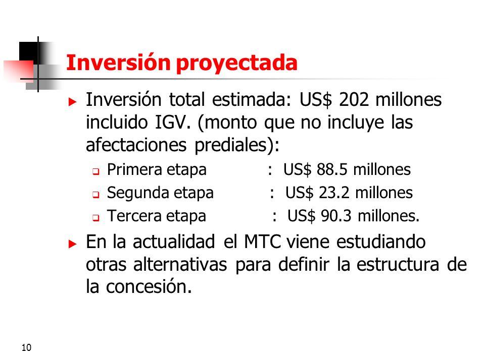 10 Inversión proyectada Inversión total estimada: US$ 202 millones incluido IGV. (monto que no incluye las afectaciones prediales): Primera etapa : US