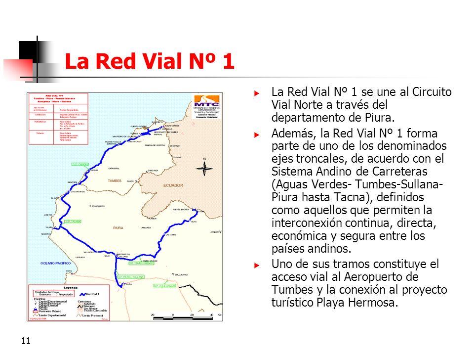 11 La Red Vial Nº 1 La Red Vial Nº 1 se une al Circuito Vial Norte a través del departamento de Piura. Además, la Red Vial Nº 1 forma parte de uno de