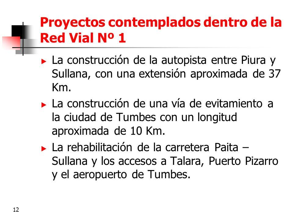 12 Proyectos contemplados dentro de la Red Vial Nº 1 La construcción de la autopista entre Piura y Sullana, con una extensión aproximada de 37 Km. La