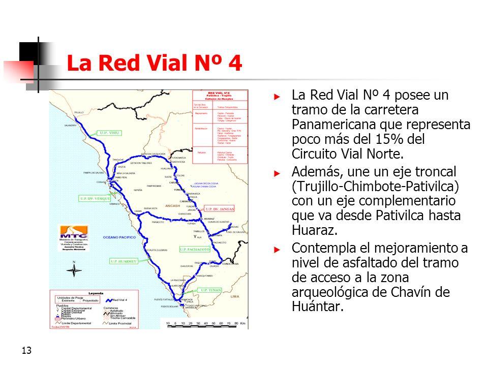13 La Red Vial Nº 4 La Red Vial Nº 4 posee un tramo de la carretera Panamericana que representa poco más del 15% del Circuito Vial Norte. Además, une