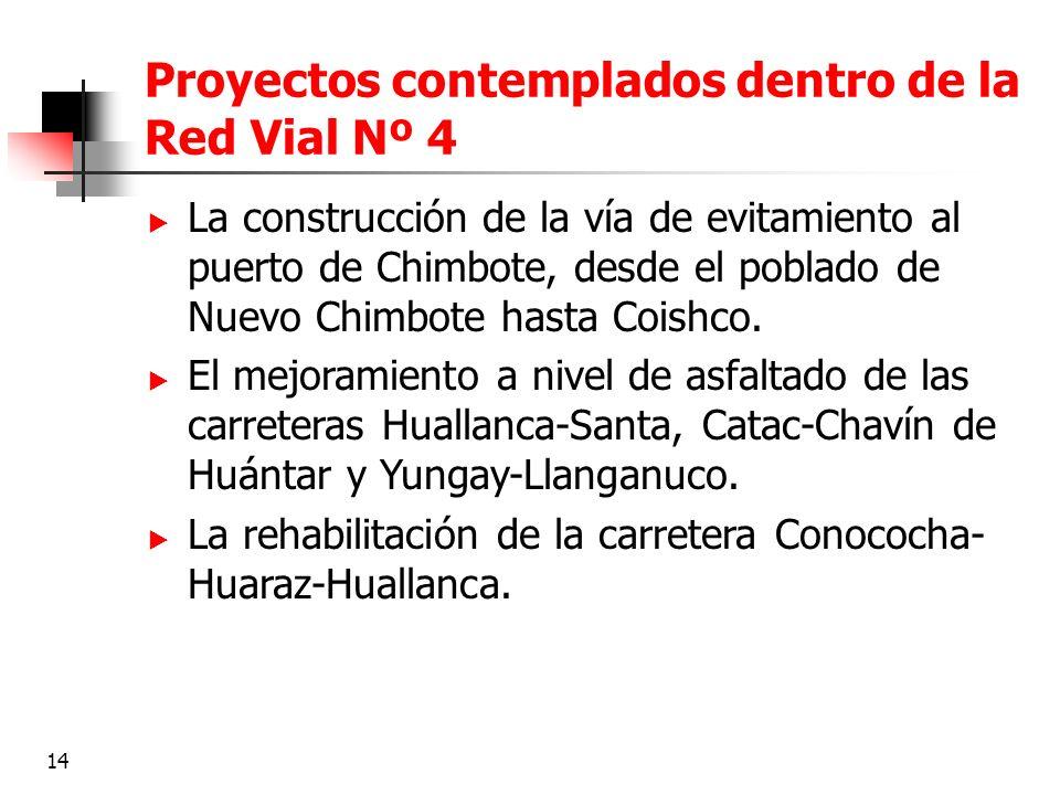 14 Proyectos contemplados dentro de la Red Vial Nº 4 La construcción de la vía de evitamiento al puerto de Chimbote, desde el poblado de Nuevo Chimbot