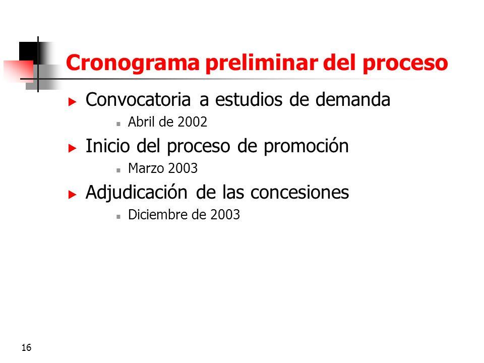 16 Cronograma preliminar del proceso Convocatoria a estudios de demanda Abril de 2002 Inicio del proceso de promoción Marzo 2003 Adjudicación de las c
