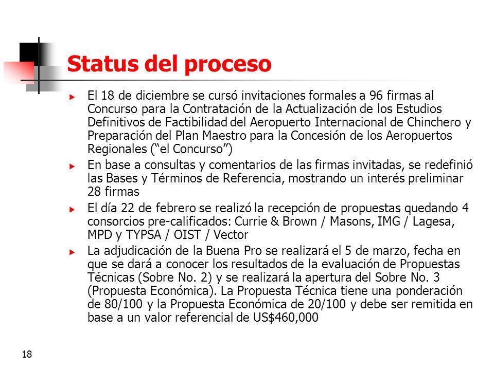 18 Status del proceso El 18 de diciembre se cursó invitaciones formales a 96 firmas al Concurso para la Contratación de la Actualización de los Estudi