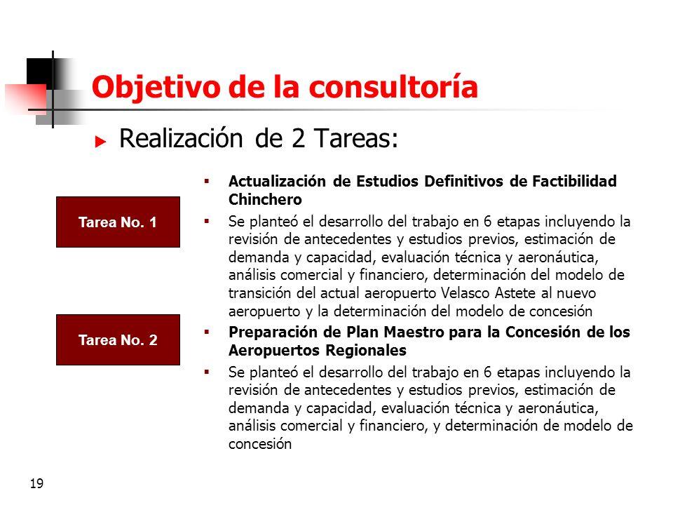 19 Objetivo de la consultoría Realización de 2 Tareas: Tarea No. 1 Tarea No. 2 Actualización de Estudios Definitivos de Factibilidad Chinchero Se plan