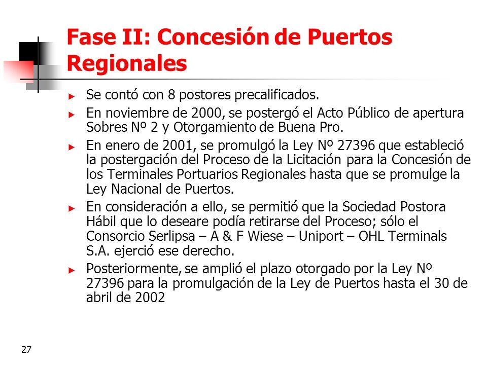 27 Fase II: Concesión de Puertos Regionales Se contó con 8 postores precalificados. En noviembre de 2000, se postergó el Acto Público de apertura Sobr