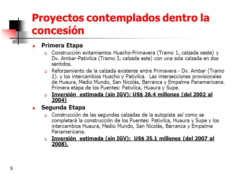 5 Proyectos contemplados dentro la concesión Primera Etapa Construcción evitamientos Huacho-Primavera (Tramo 1, calzada oeste) y Dv. Ambar-Pativilca (