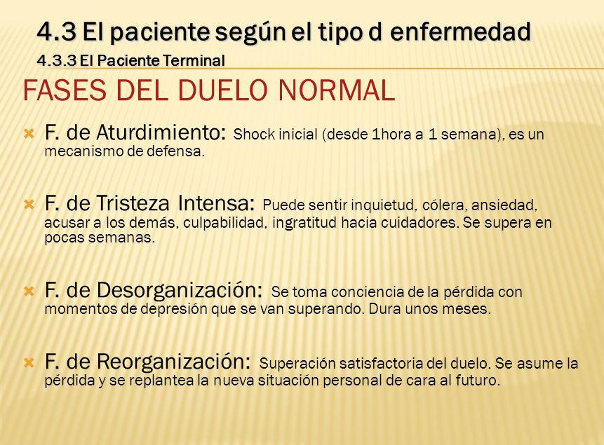 FASES DEL DUELO NORMAL F. de Aturdimiento: Shock inicial (desde 1hora a 1 semana), es un mecanismo de defensa. F. de Tristeza Intensa: Puede sentir in