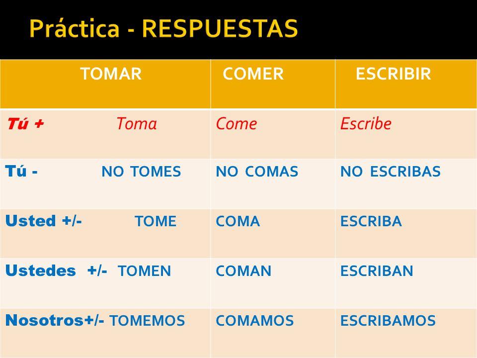 TOMAR COMER ESCRIBIR Tú + TomaComeEscribe Tú - NO TOMES NO COMASNO ESCRIBAS Usted +/- TOME COMAESCRIBA Ustedes +/- TOMEN COMANESCRIBAN Nosotros+/- TOM