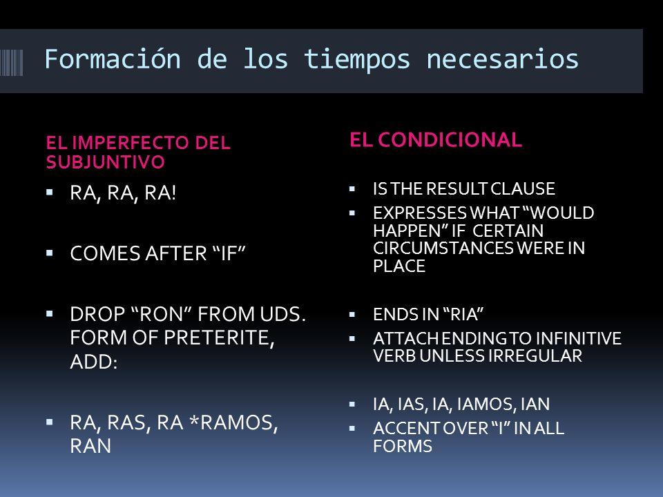 Formación de los tiempos necesarios EL IMPERFECTO DEL SUBJUNTIVO EL CONDICIONAL RA, RA, RA.
