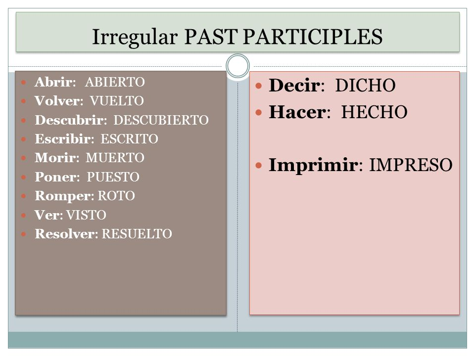 You can NEVER separate the form of haber from the past participle.