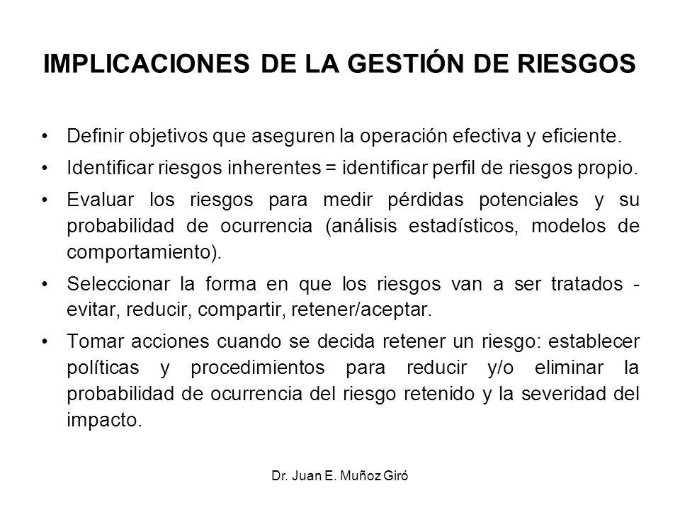 Dr. Juan E. Muñoz Giró IMPLICACIONES DE LA GESTIÓN DE RIESGOS Definir objetivos que aseguren la operación efectiva y eficiente. Identificar riesgos in
