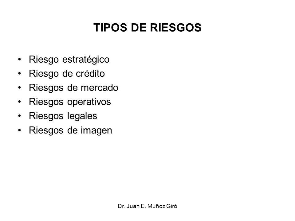 Dr. Juan E. Muñoz Giró TIPOS DE RIESGOS Riesgo estratégico Riesgo de crédito Riesgos de mercado Riesgos operativos Riesgos legales Riesgos de imagen