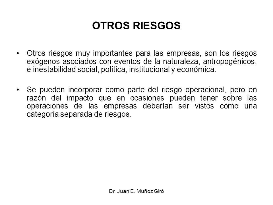 Dr. Juan E. Muñoz Giró OTROS RIESGOS Otros riesgos muy importantes para las empresas, son los riesgos exógenos asociados con eventos de la naturaleza,