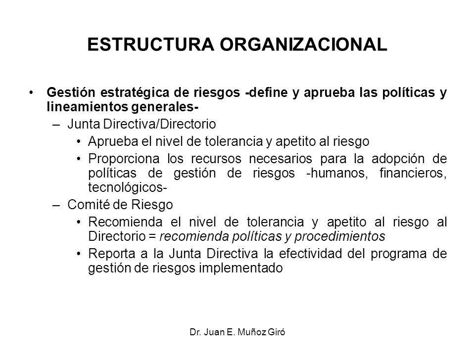 Dr. Juan E. Muñoz Giró ESTRUCTURA ORGANIZACIONAL Gestión estratégica de riesgos -define y aprueba las políticas y lineamientos generales- –Junta Direc