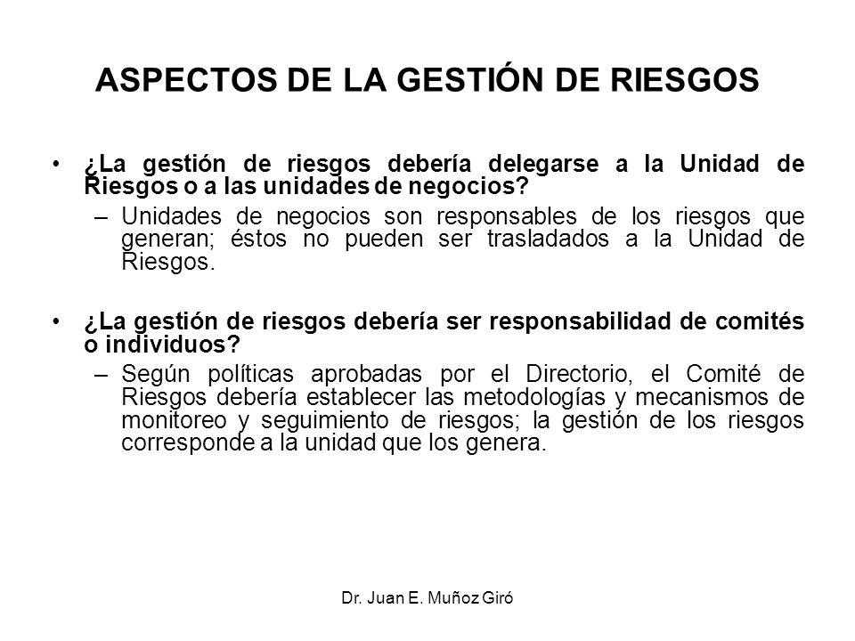 Dr. Juan E. Muñoz Giró ASPECTOS DE LA GESTIÓN DE RIESGOS ¿La gestión de riesgos debería delegarse a la Unidad de Riesgos o a las unidades de negocios?