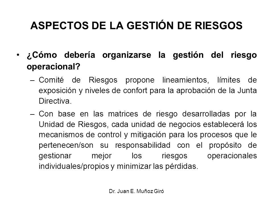 Dr. Juan E. Muñoz Giró ASPECTOS DE LA GESTIÓN DE RIESGOS ¿Cómo debería organizarse la gestión del riesgo operacional? –Comité de Riesgos propone linea