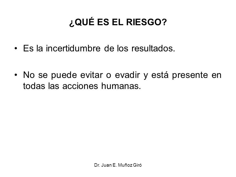 Dr. Juan E. Muñoz Giró ¿QUÉ ES EL RIESGO? Es la incertidumbre de los resultados. No se puede evitar o evadir y está presente en todas las acciones hum