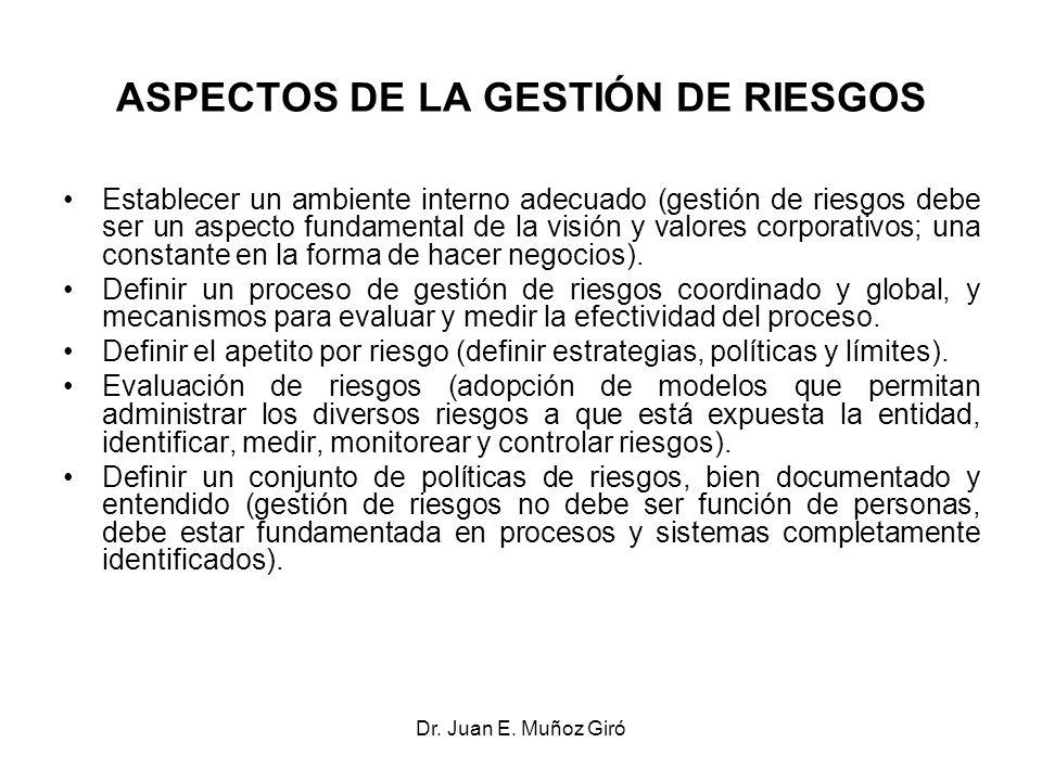 Dr. Juan E. Muñoz Giró ASPECTOS DE LA GESTIÓN DE RIESGOS Establecer un ambiente interno adecuado (gestión de riesgos debe ser un aspecto fundamental d