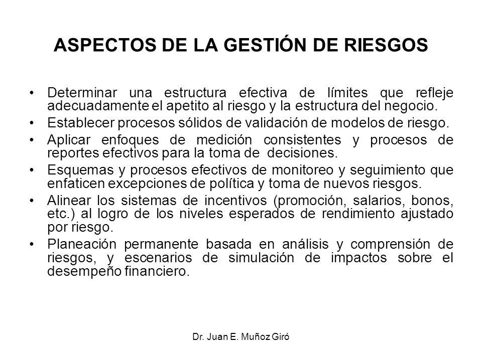 Dr. Juan E. Muñoz Giró ASPECTOS DE LA GESTIÓN DE RIESGOS Determinar una estructura efectiva de límites que refleje adecuadamente el apetito al riesgo