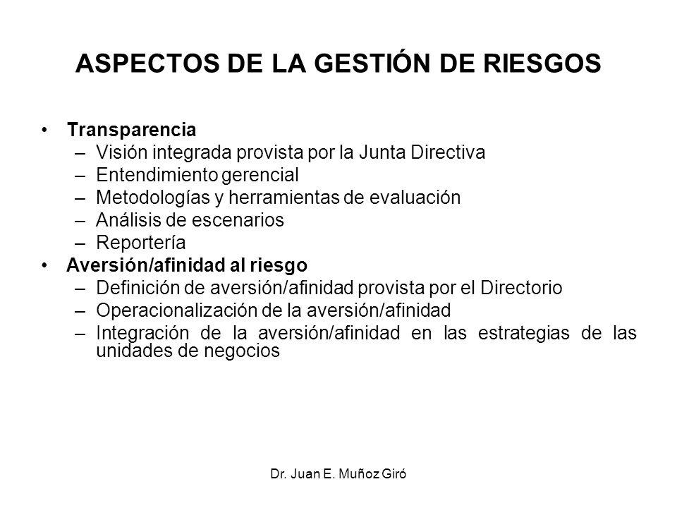 Dr. Juan E. Muñoz Giró ASPECTOS DE LA GESTIÓN DE RIESGOS Transparencia –Visión integrada provista por la Junta Directiva –Entendimiento gerencial –Met