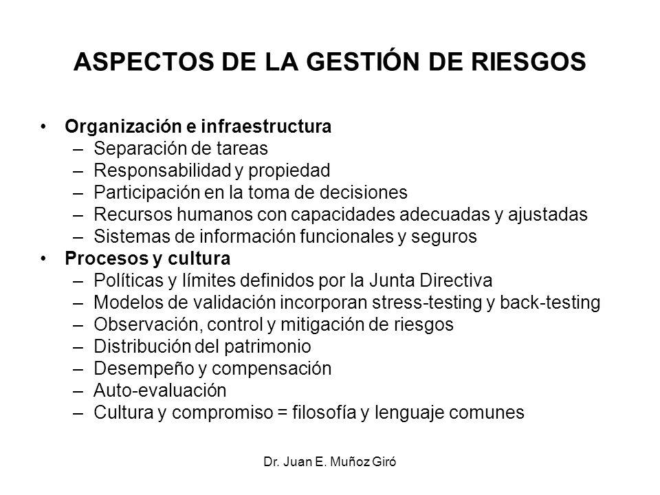 Dr. Juan E. Muñoz Giró ASPECTOS DE LA GESTIÓN DE RIESGOS Organización e infraestructura –Separación de tareas –Responsabilidad y propiedad –Participac