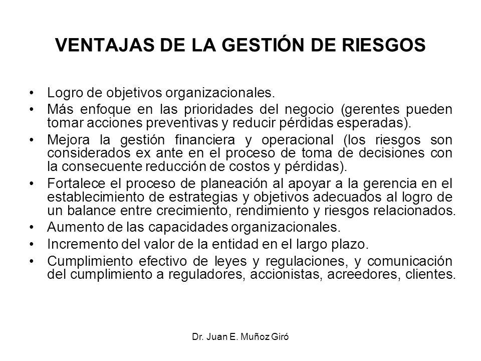 Dr. Juan E. Muñoz Giró VENTAJAS DE LA GESTIÓN DE RIESGOS Logro de objetivos organizacionales. Más enfoque en las prioridades del negocio (gerentes pue