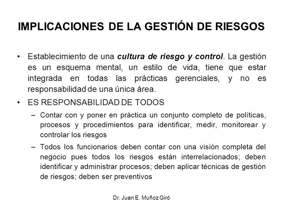 Dr. Juan E. Muñoz Giró IMPLICACIONES DE LA GESTIÓN DE RIESGOS Establecimiento de una cultura de riesgo y control. La gestión es un esquema mental, un