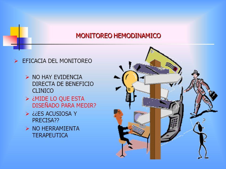 MONITOREO HEMODINAMICO EFICACIA DEL MONITOREO NO HAY EVIDENCIA DIRECTA DE BENEFICIO CLINICO ¿MIDE LO QUE ESTA DISEÑADO PARA MEDIR? ¿¿ES ACUSIOSA Y PRE