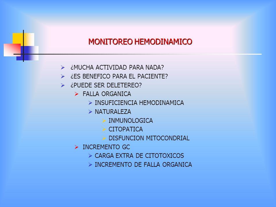 MONITOREO HEMODINAMICO ¿MUCHA ACTIVIDAD PARA NADA? ¿ES BENEFICO PARA EL PACIENTE? ¿PUEDE SER DELETEREO? FALLA ORGANICA INSUFICIENCIA HEMODINAMICA NATU