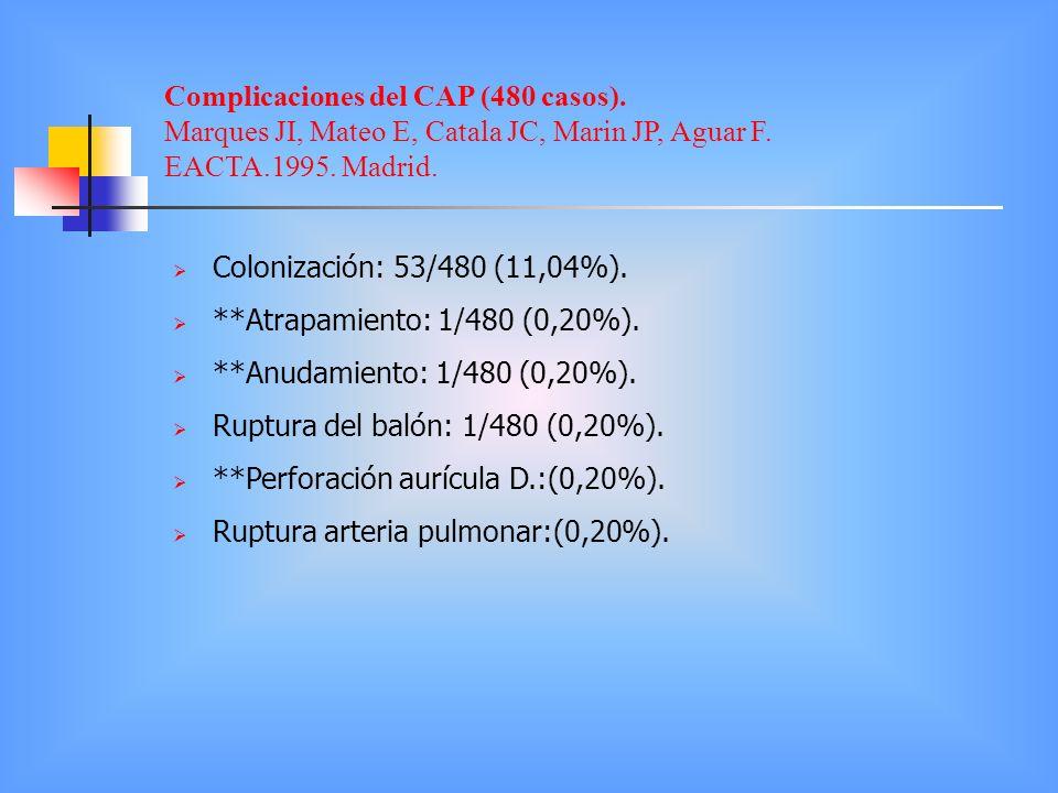 Colonización: 53/480 (11,04%). **Atrapamiento: 1/480 (0,20%). **Anudamiento: 1/480 (0,20%). Ruptura del balón: 1/480 (0,20%). **Perforación aurícula D