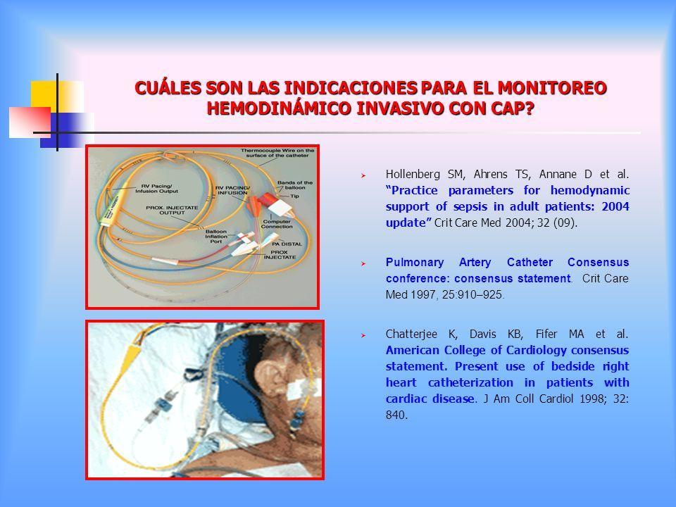 CUÁLES SON LAS INDICACIONES PARA EL MONITOREO HEMODINÁMICO INVASIVO CON CAP? Hollenberg SM, Ahrens TS, Annane D et al.Practice parameters for hemodyna