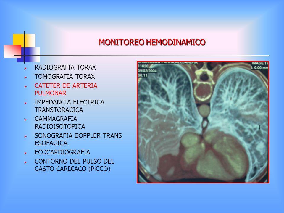 MONITOREO HEMODINAMICO RADIOGRAFIA TORAX TOMOGRAFIA TORAX CATETER DE ARTERIA PULMONAR IMPEDANCIA ELECTRICA TRANSTORACICA GAMMAGRAFIA RADIOISOTOPICA SO