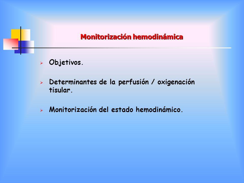 Monitorización hemodinámica Objetivos. Determinantes de la perfusión / oxigenación tisular. Monitorización del estado hemodinámico.