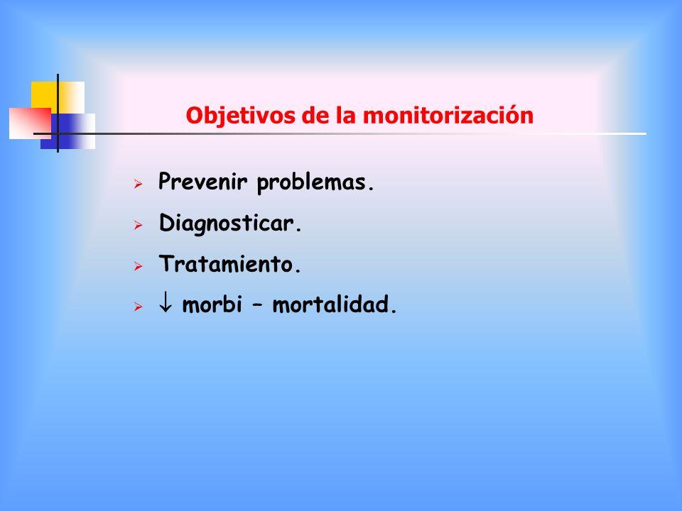 Objetivos de la monitorización Prevenir problemas. Diagnosticar. Tratamiento. morbi – mortalidad.