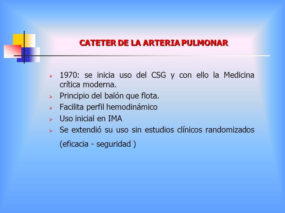 CATETER DE LA ARTERIA PULMONAR 1970: se inicia uso del CSG y con ello la Medicina crítica moderna. Principio del balón que flota. Facilita perfil hemo