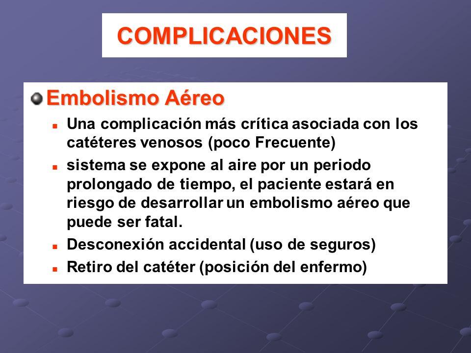 Embolismo Aéreo Una complicación más crítica asociada con los catéteres venosos (poco Frecuente) sistema se expone al aire por un periodo prolongado d