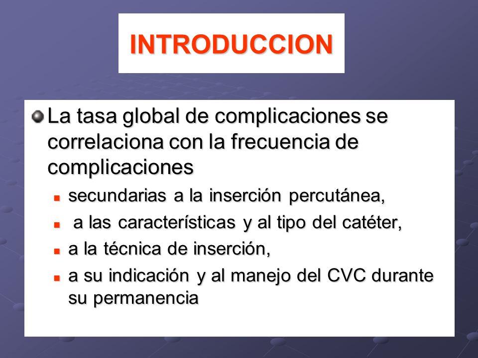 La tasa global de complicaciones se correlaciona con la frecuencia de complicaciones secundarias a la inserción percutánea, secundarias a la inserción
