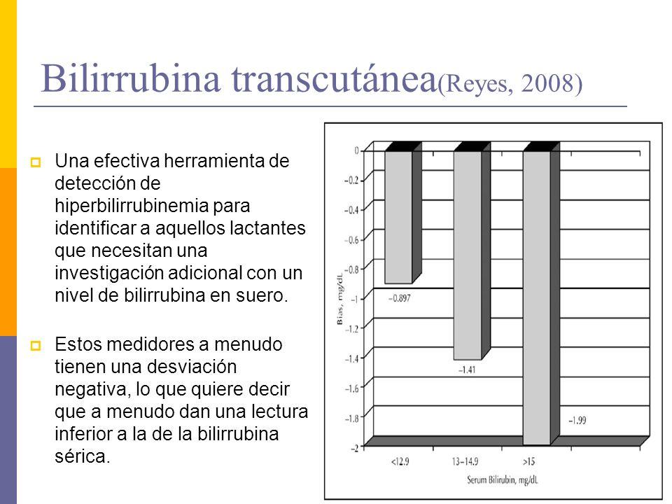 Bilirrubina transcutánea (Reyes, 2008) Una efectiva herramienta de detección de hiperbilirrubinemia para identificar a aquellos lactantes que necesita