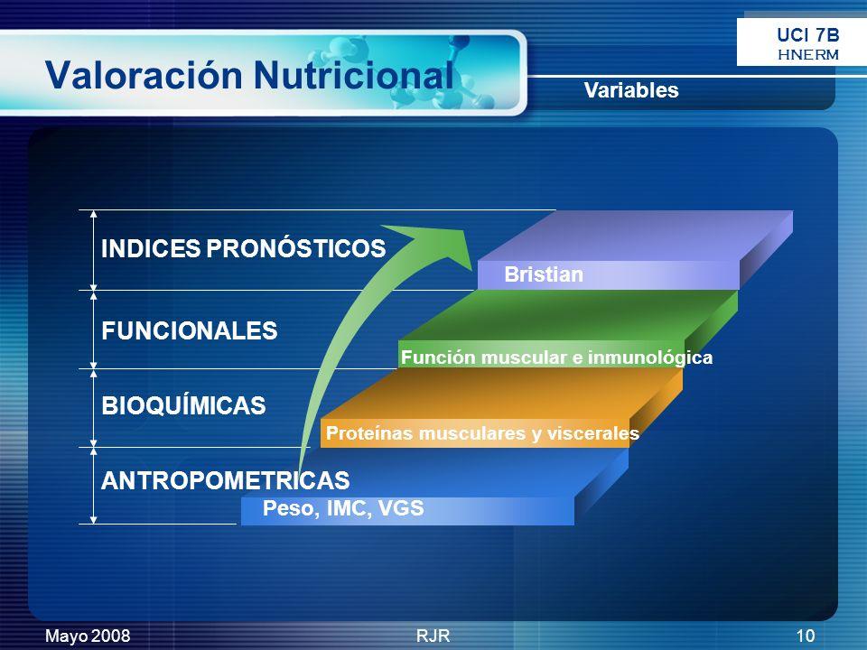 Mayo 2008RJR10 Valoración Nutricional Variables ANTROPOMETRICAS FUNCIONALES BIOQUÍMICAS INDICES PRONÓSTICOS Peso, IMC, VGS Proteínas musculares y visc