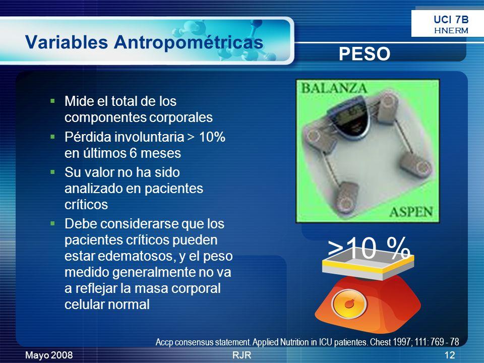 Mayo 2008RJR12 Variables Antropométricas Mide el total de los componentes corporales Pérdida involuntaria > 10% en últimos 6 meses Su valor no ha sido