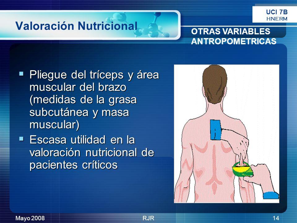 Mayo 2008RJR14 Valoración Nutricional Pliegue del tríceps y área muscular del brazo (medidas de la grasa subcutánea y masa muscular) Pliegue del tríce