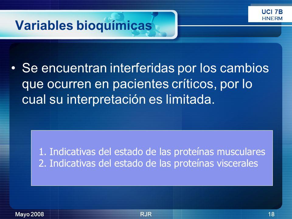 Mayo 2008RJR18 Variables bioquímicas 1.Indicativas del estado de las proteínas musculares 2.Indicativas del estado de las proteínas viscerales Se encu