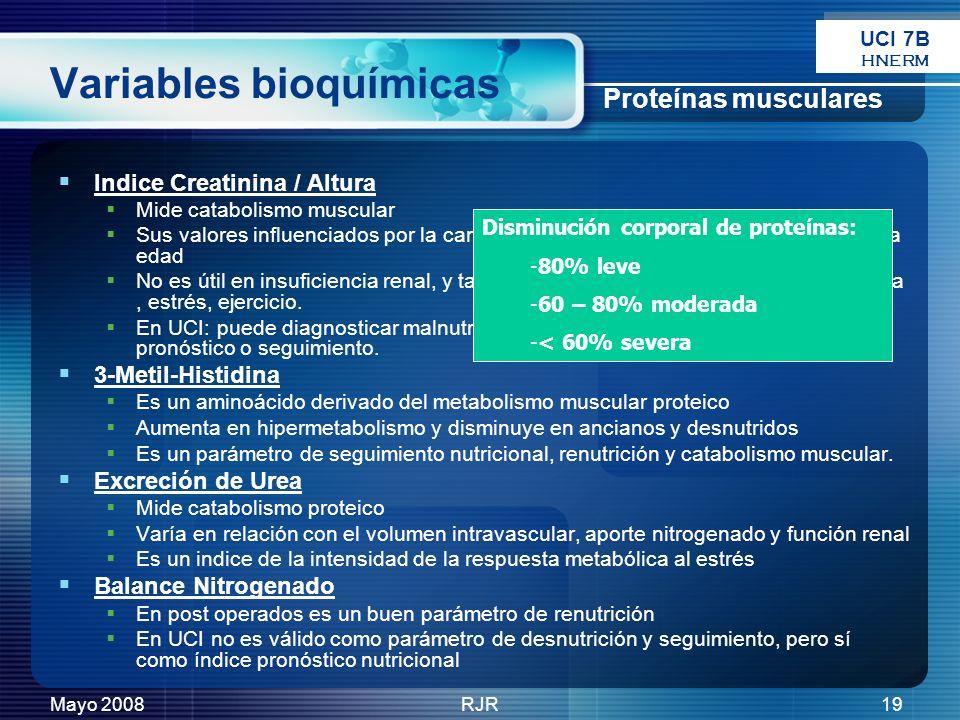Mayo 2008RJR19 Variables bioquímicas Indice Creatinina / Altura Mide catabolismo muscular Sus valores influenciados por la cantidad y contenido protei