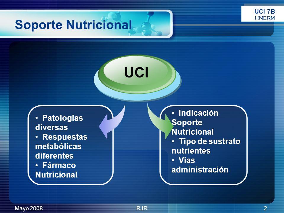 Mayo 2008RJR2 Soporte Nutricional Indicación Soporte Nutricional Tipo de sustrato nutrientes Vias administración Patologias diversas Respuestas metabó