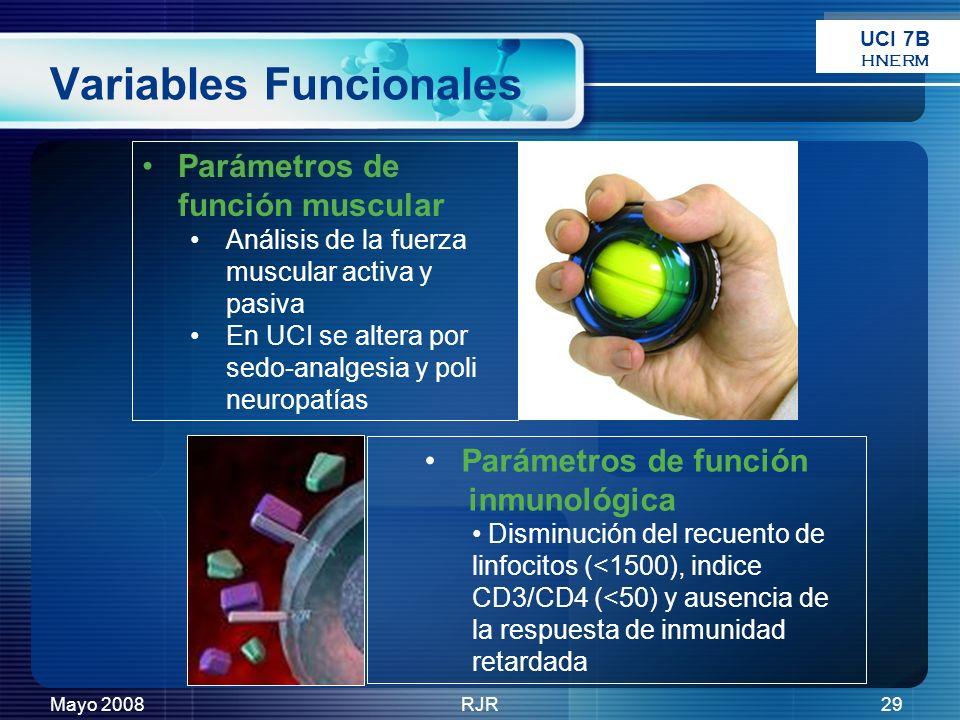 Mayo 2008RJR29 Variables Funcionales Parámetros de función muscular Análisis de la fuerza muscular activa y pasiva En UCI se altera por sedo-analgesia